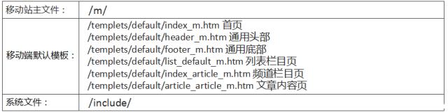 Dedecms,移动端,手机网站